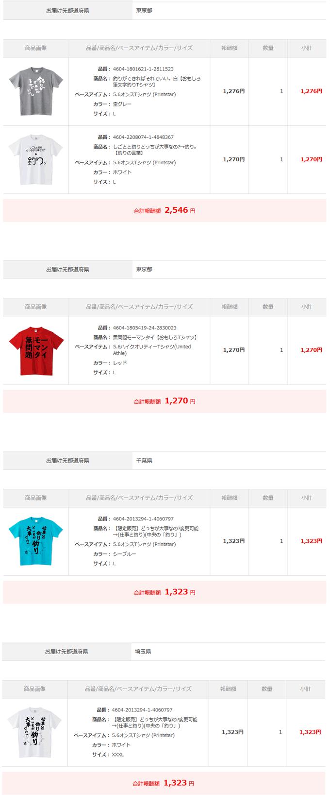 Tシャツトリニティ報酬